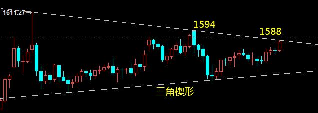 http://www.weixinrensheng.com/caijingmi/1547261.html