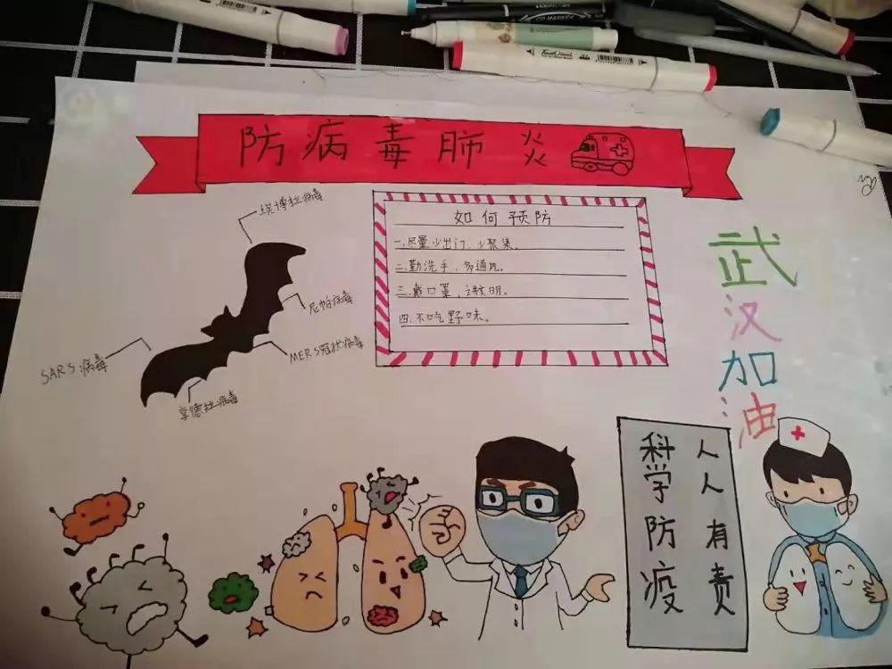 """【坚定信心 战""""疫""""必胜】隆德学生自绘手抄报致敬一线医护人员"""