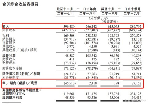 新股消息   肿瘤医疗集团海吉亚申请香港IPO 大摩、海通国际为其联席保荐人
