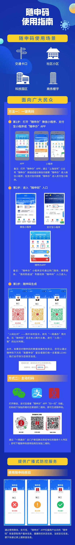 """上海""""随申码""""今天试点上线!绿黄红三色动态管理市民出行图片"""