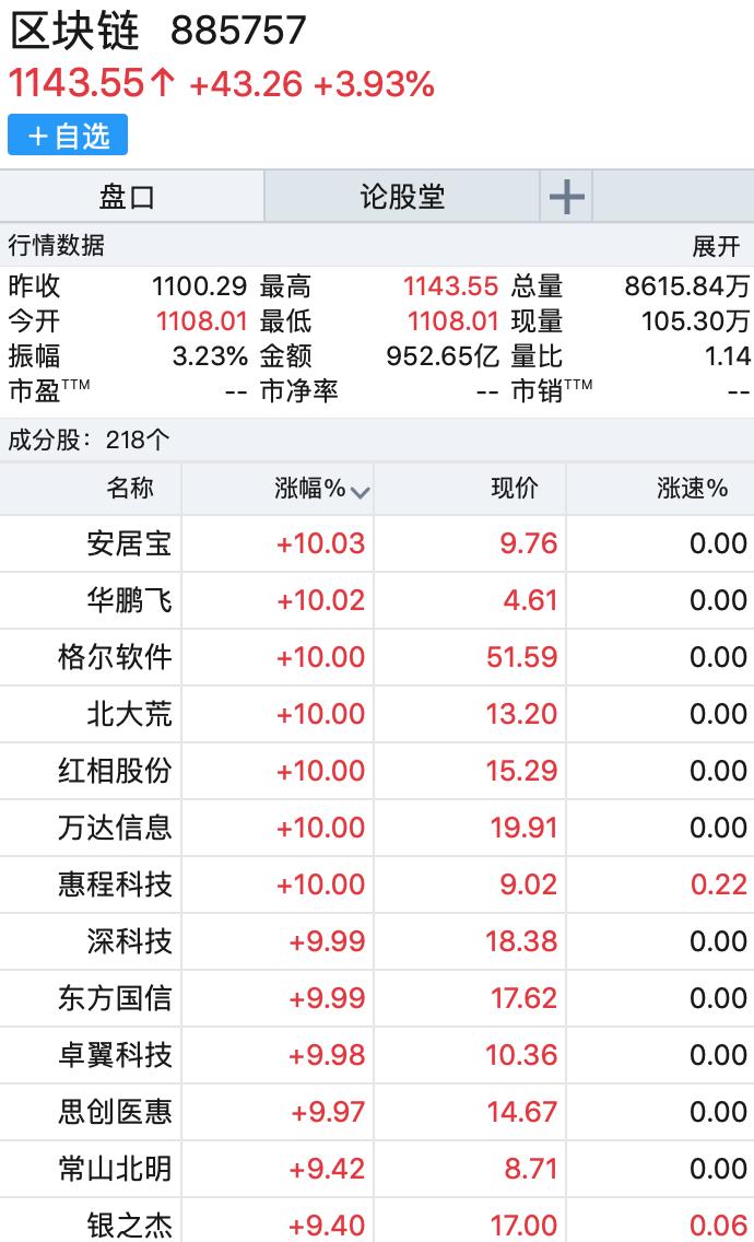 IDC称中国区块链市场未来可期 关