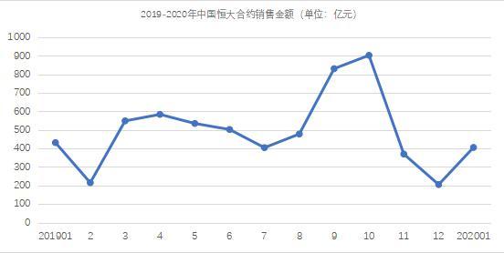http://www.house31.com/jinrongshichang/89015.html