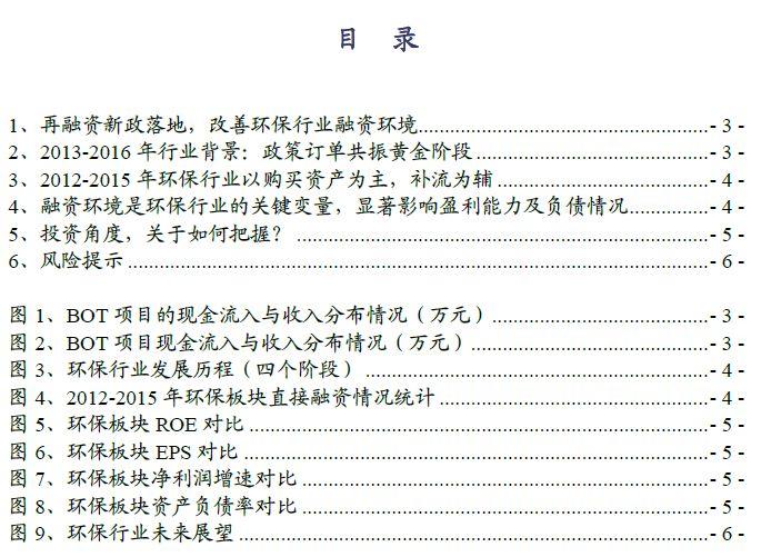 【环保公用蔡屹、汪洋】复盘:融