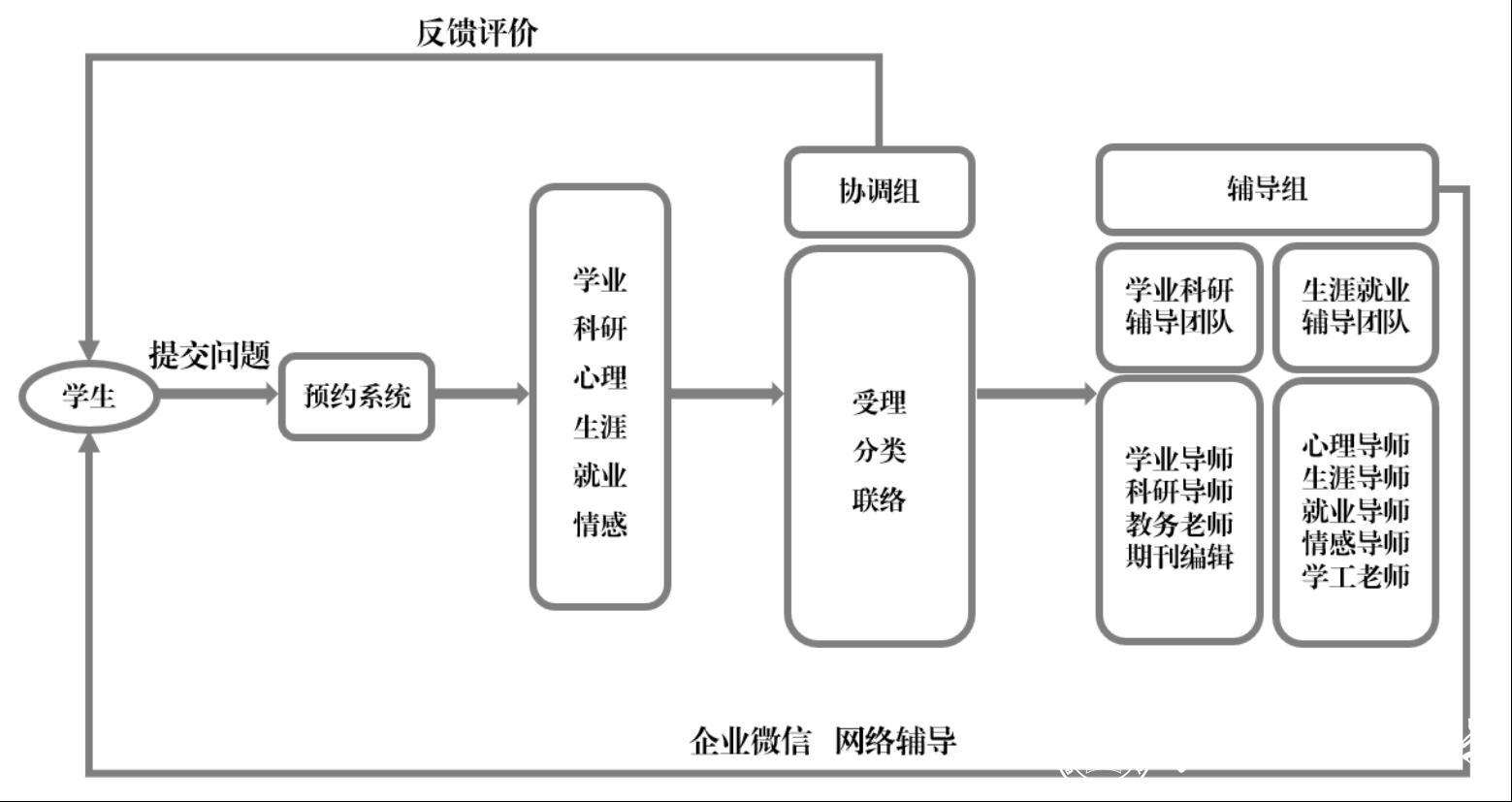 http://www.jiaokaotong.cn/kaoyangongbo/323633.html