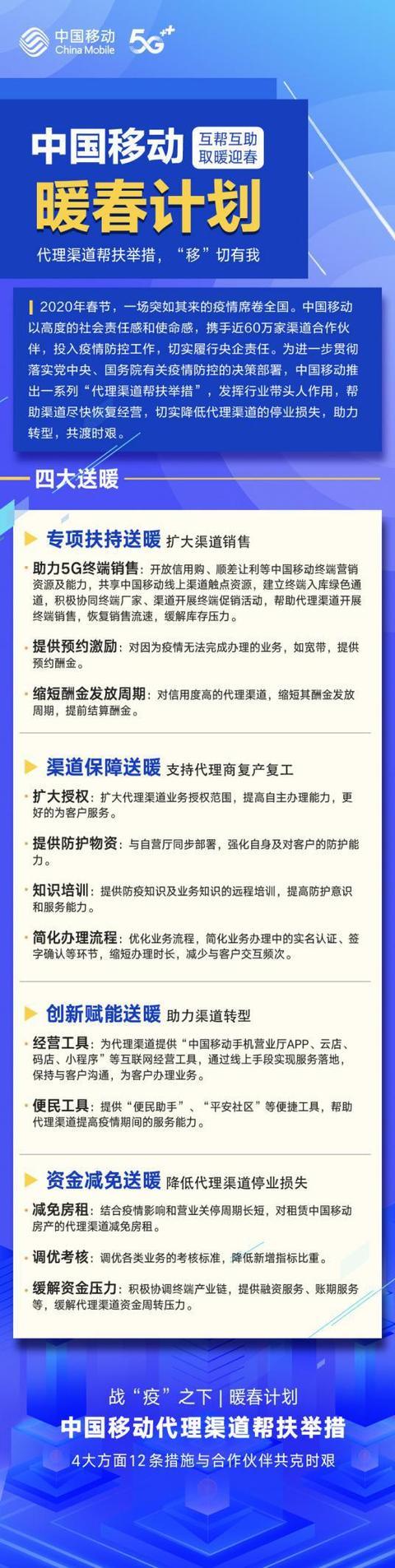 """中国移动发布""""暖春计划""""推出12条帮扶措施与合作伙伴共克时艰"""