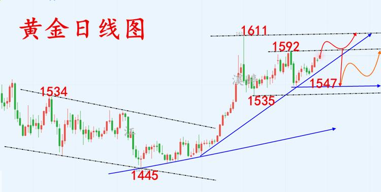 http://www.jindafengzhubao.com/zhubaoshishang/50910.html