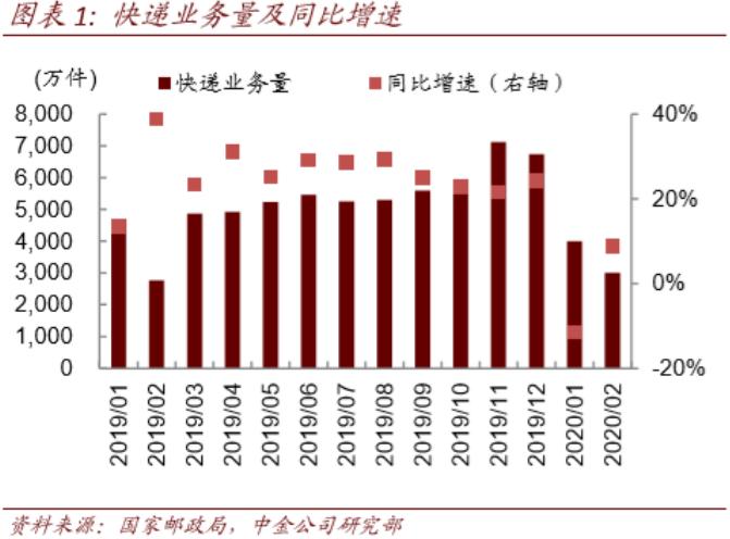 http://www.shangoudaohang.com/zhifu/292380.html