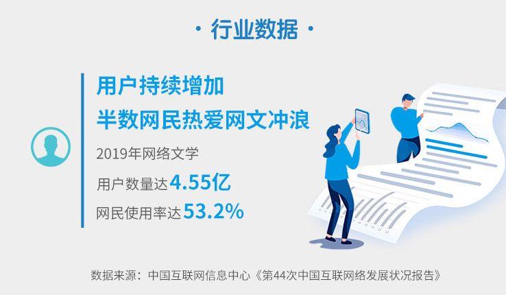 社科院网络文学报告:用户量4.5亿,90后用户超六成图片