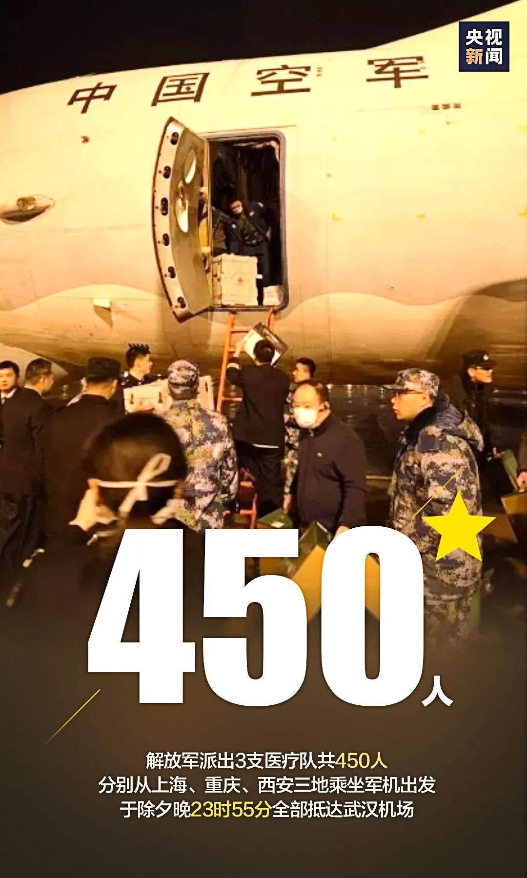 450人,1400人,2600人!人民军队,出征!
