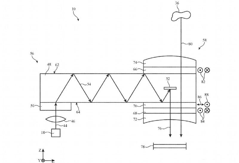 苹果MR光学专利:可调节光波导系统,缩小头显体积