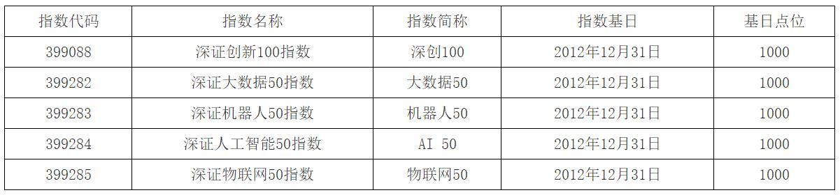 http://www.weixinrensheng.com/kejika/1555005.html