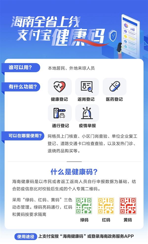 海南上线支付宝健康码:通行和复工都能用