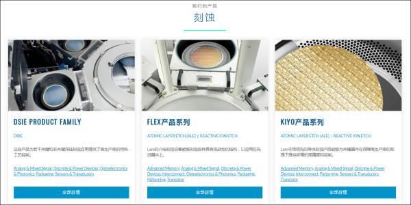 中芯国际向泛林采购6亿美元晶圆生产设备