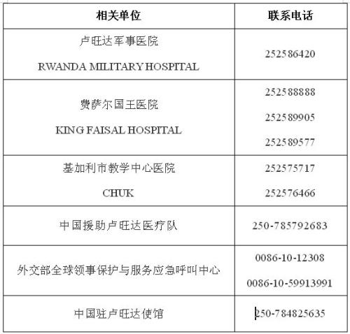 中使馆提醒入境卢旺达中国公民注意新冠肺炎防控