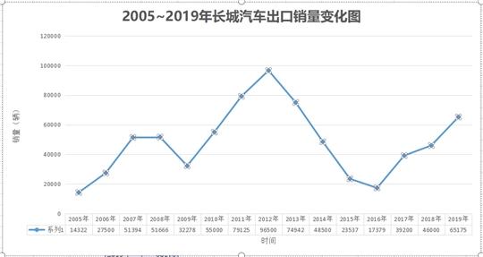 http://www.shangoudaohang.com/zhengce/292258.html