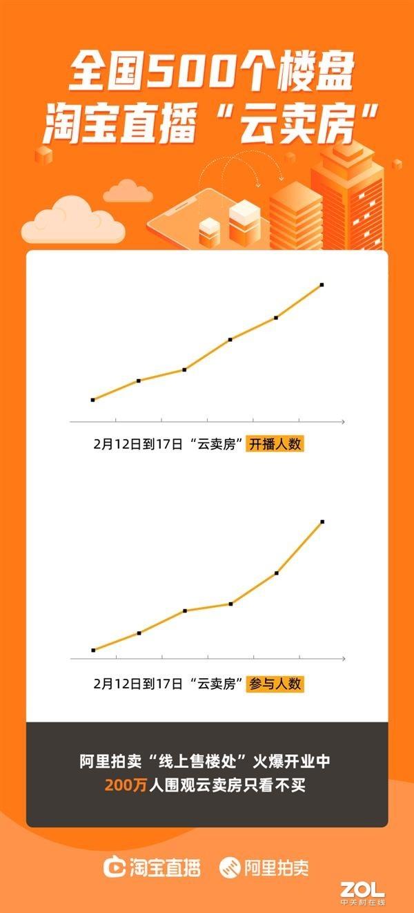 http://www.shangoudaohang.com/yingxiao/291907.html