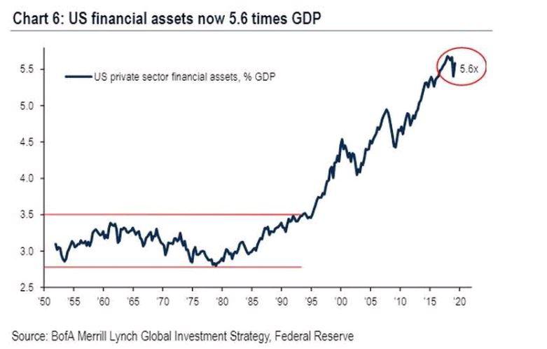 耶伦:下次危机时 美联储应该买股票和公司债