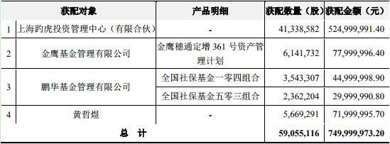 http://www.qwican.com/caijingjingji/2991139.html
