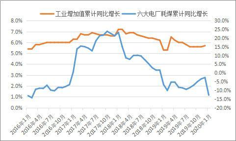 【19日下游复工跟踪】3省工业企业复工率已超7成