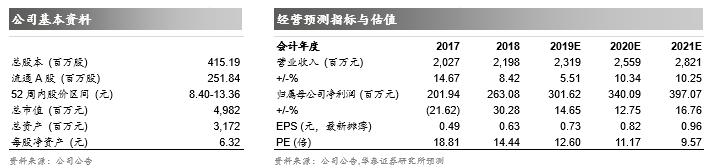 【华泰建筑建材鲍荣富】长海股份动态点评:报表质量稳健,新一轮扩张开启