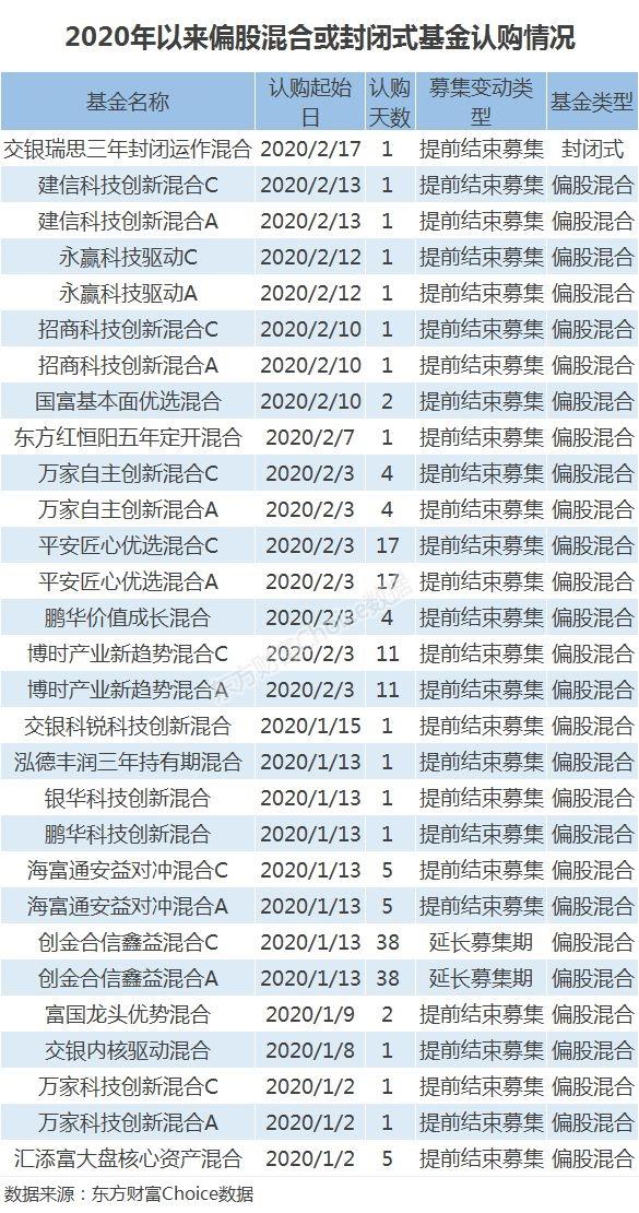 http://www.qwican.com/caijingjingji/2991158.html