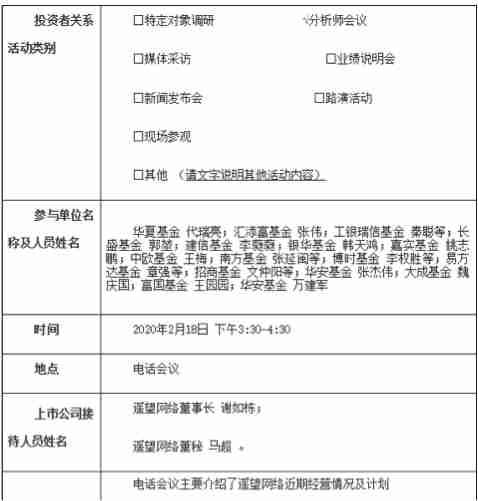 华创证券翻车:遥望网络前天才和基金经理开电话会