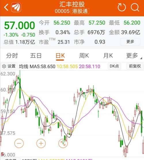 汇丰控股宣布重组:裁员35000人2天市值蒸发450亿