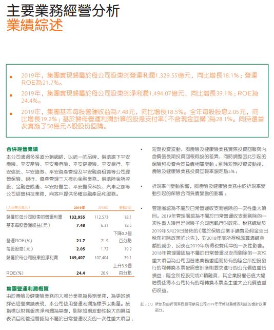 平安财报:5家科技公司估值691亿美元,陆金所控股管理余额4622亿元