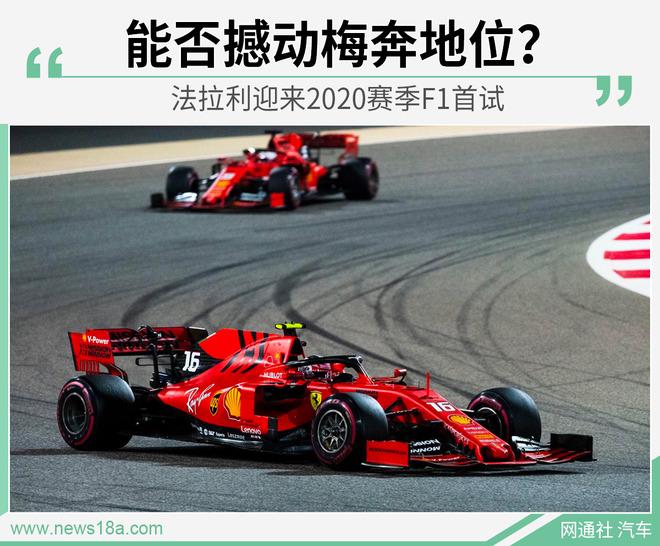法拉利迎来2020赛季F1首试 能否冲击冠军宝座?