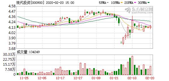 现代投资:拟参与竞购长韶娄公司100%股权 挂牌转让底价38.25亿元