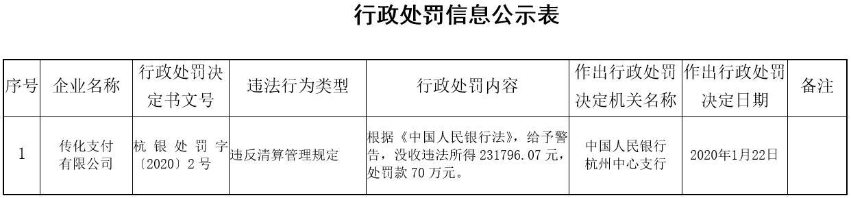 http://www.xqweigou.com/zhifuwuliu/107479.html