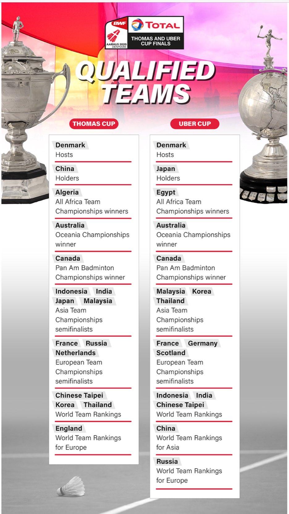 汤尤杯决赛圈名单出炉,国羽资格无虞中国香港无缘