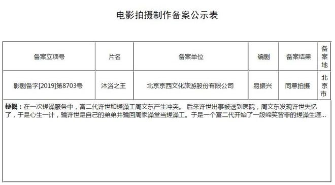 易小星导演《沐浴之王》立项 彭昱畅合作乔杉