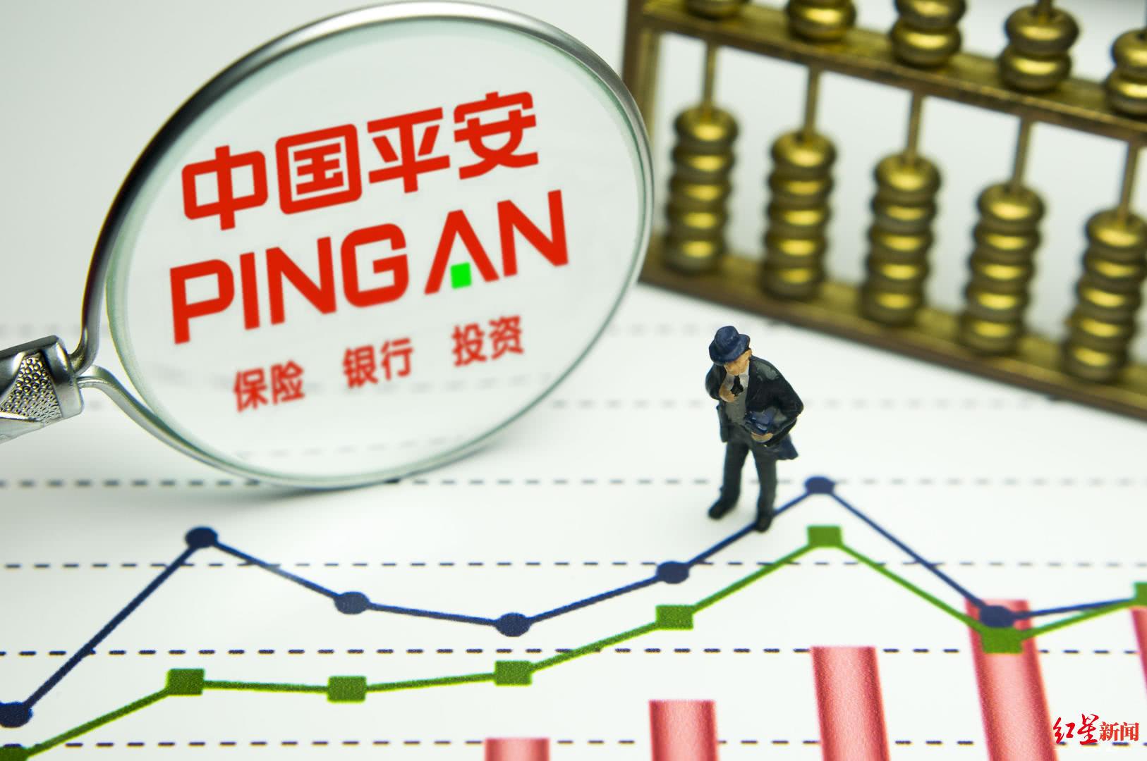 中国平安2019成绩单:利润暴涨近4成,为何股价反而下跌?