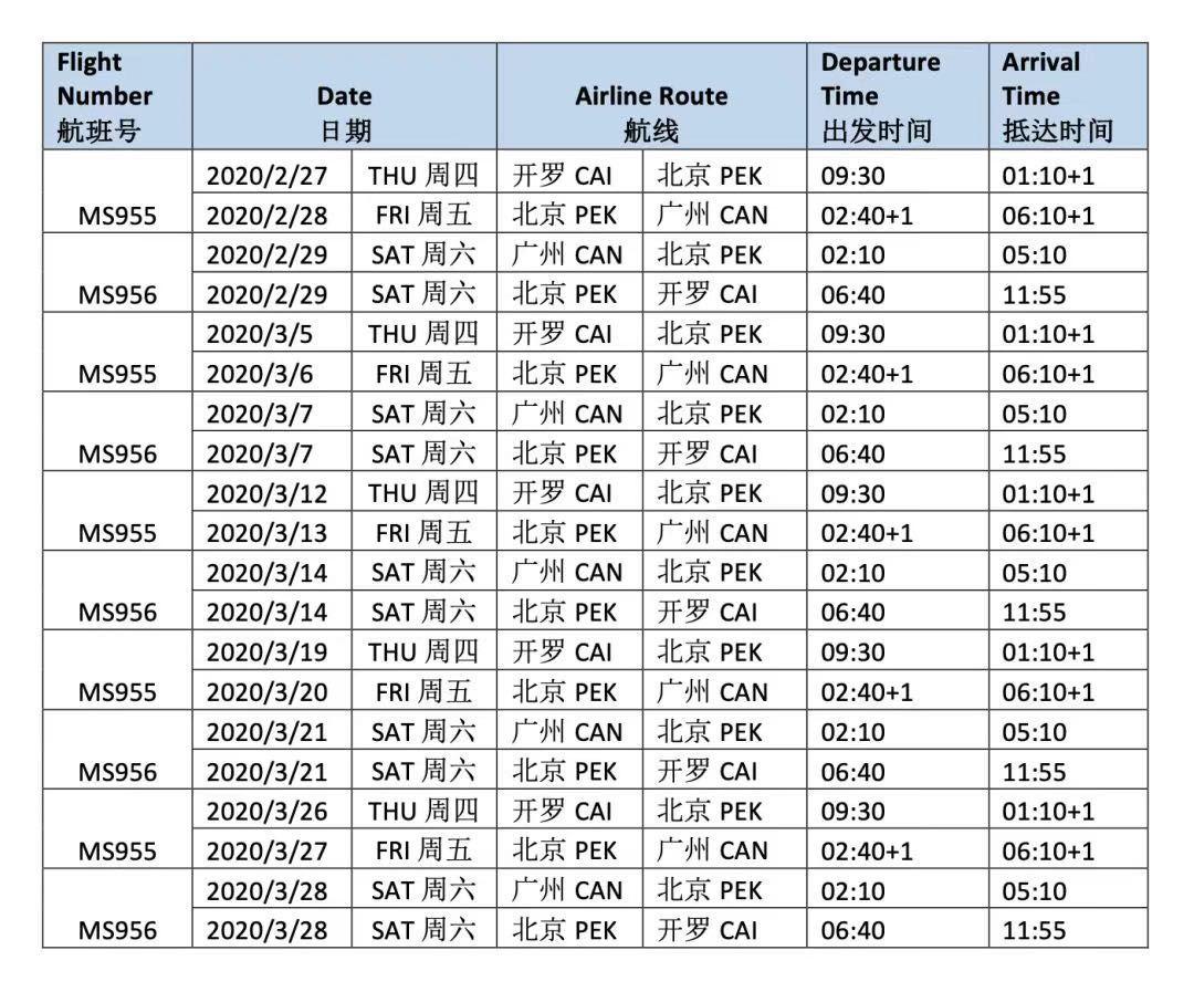 埃及航空2月27日起复飞往返中国大陆航线图片