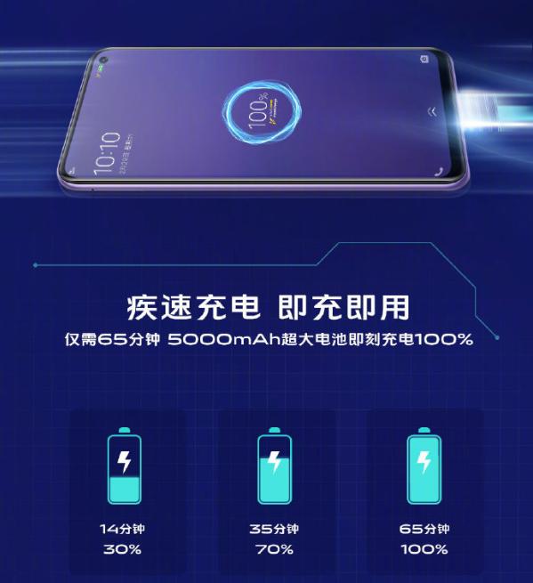 vivo Z6 5G搭载5000mAh大电池:44W快充65分钟充满