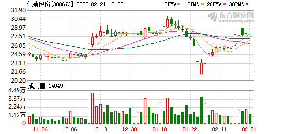 http://www.k2summit.cn/tiyujingsai/2012037.html
