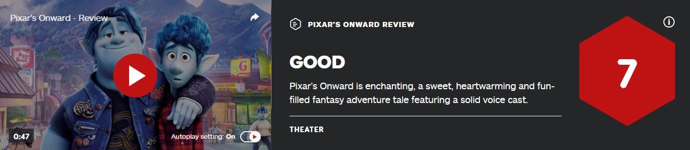 迪士尼《1/2的魔法》IGN7分 烂番
