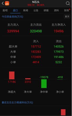 """""""疯狂的石头""""要和贵州茅台股价一竞高下?上市首日暴涨84.46%,雷军系落下第三颗""""棋子"""""""