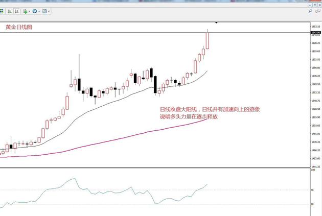http://www.jindafengzhubao.com/xingyedongtai/51375.html