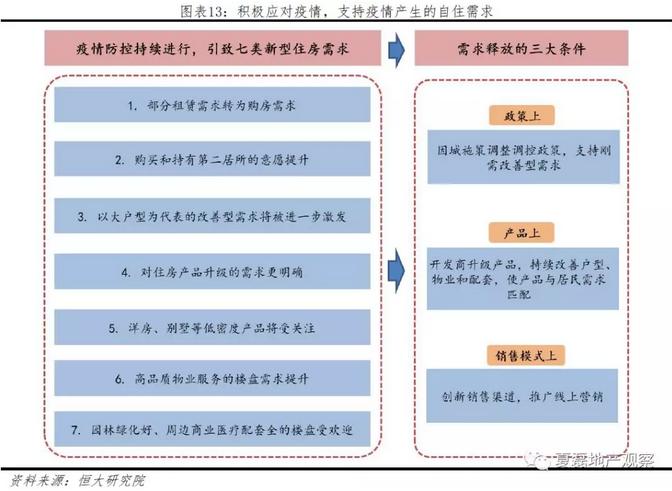 http://www.house31.com/jinrongshichang/89921.html