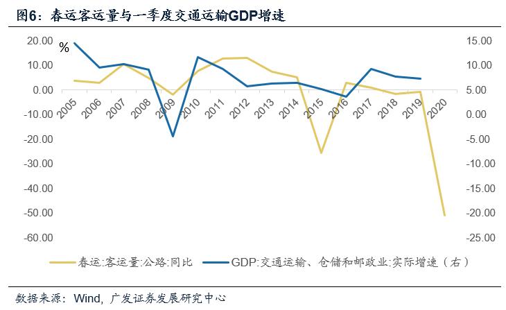 疫情期间的旅游业GDP_疫情期间图片