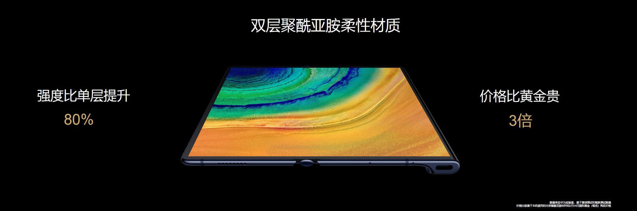 「蓝冠」华为蓝冠发布第二款折叠屏手机MateXs图片
