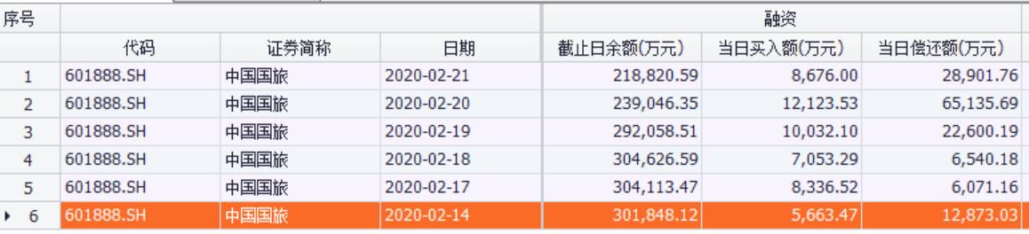 两只钴业股大跌 券商:沪指3000点震荡下加杠杆须谨慎
