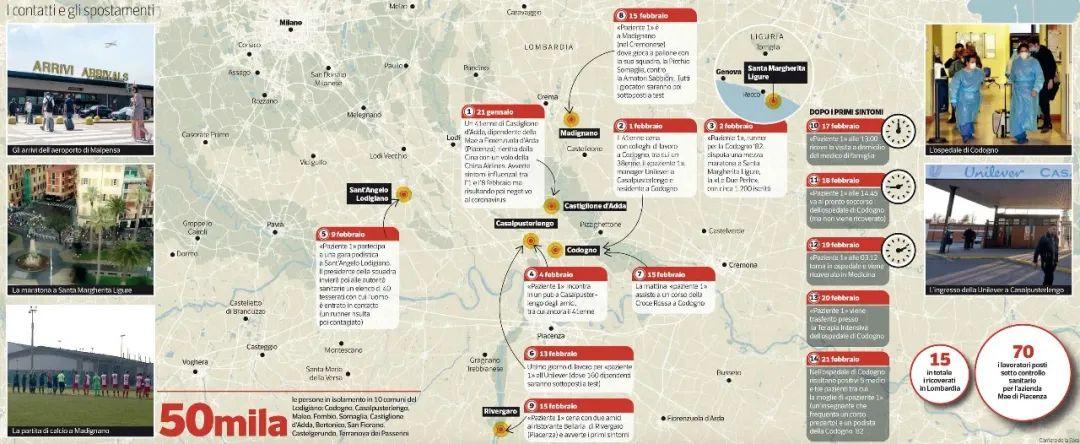 """意大利媒体公布的""""一号病人""""行动轨迹图,图中文字表示有5万人、10个城镇受到他的影响"""