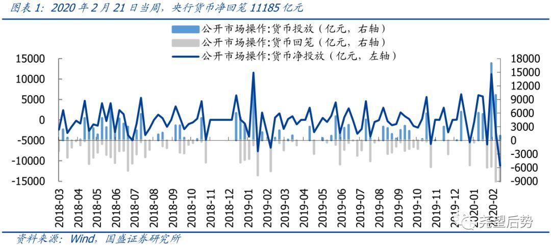 【国盛策略 | 资金价格周监控】人民币持续贬值,全球避险情绪升温*第54期
