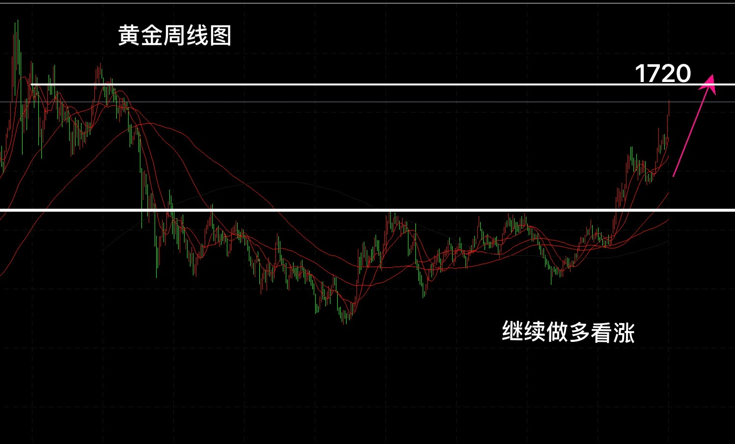 http://www.weixinrensheng.com/caijingmi/1578128.html