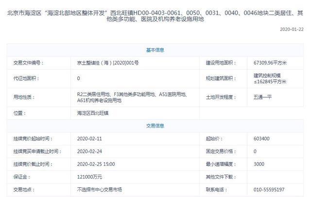 华润+中交+北科建联合体76亿元竞得北京海淀西北旺1宗居住用地