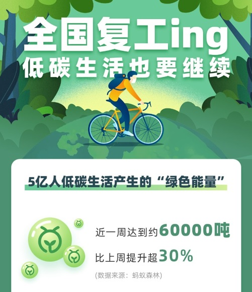 http://www.110tao.com/dianshangjinrong/183847.html