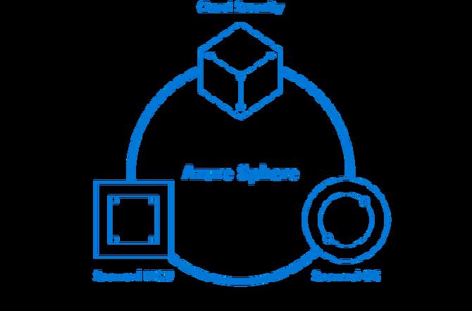 强强联手,MediaTek携手微软共同打造最安全的物联网解决方案